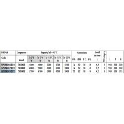 Kondenzační jedn. GPCM009T002