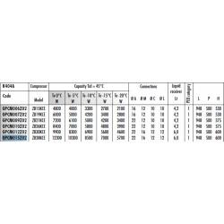 Kondenzační jedn. GPCM015Z02