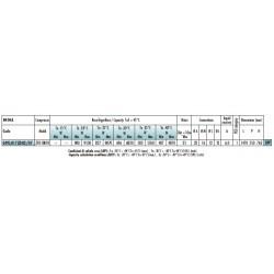 Kondenz. jedn. GPCL017ZD02/07